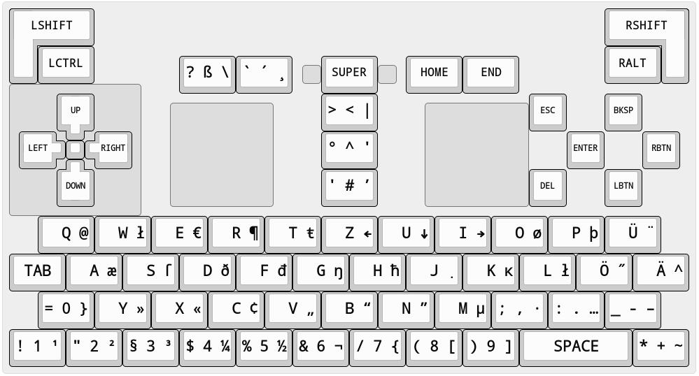 Key layout.png