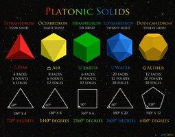 platonic-solids.jpeg