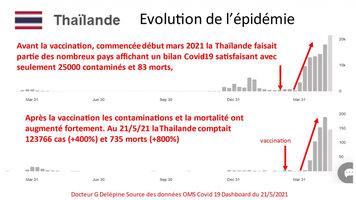CovRise_2021_05_Thailand.jpg